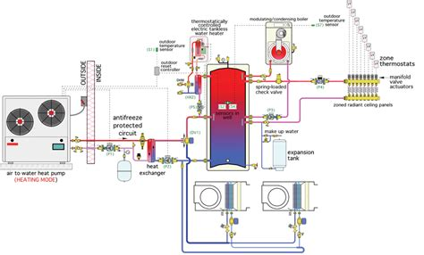heat outdoor unit wiring diagram get free image