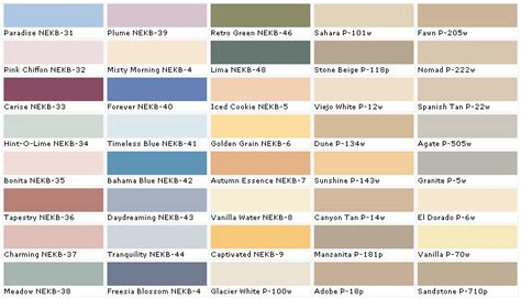 Valspar Paint Colors Lowes valspar porch and floor paint color chart