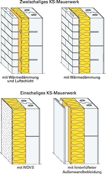 Bauen Mit Kalksandstein deutsche bauzeitschrift