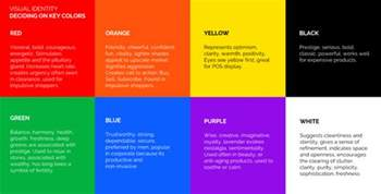 color archetypes colors by personality
