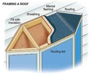 installing a bow window constructing bay windows insulating a bay window how