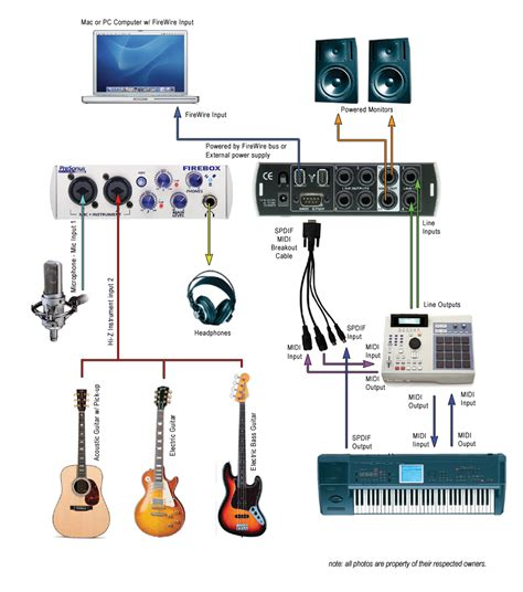 akai mpc forums studio diagrams for starters learn