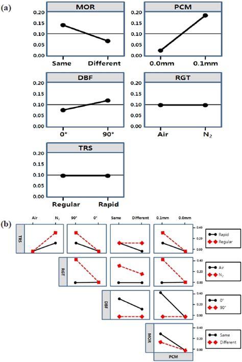 metal resistor disadvantages resistors defect 28 images resistance spot welding rsw working principle and advantages