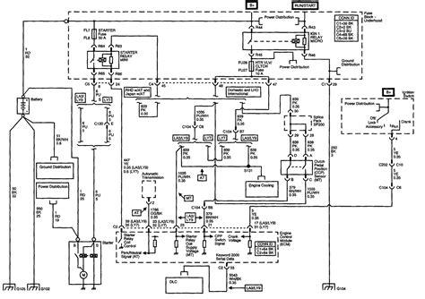 cadillac srx electrical wiring diagram get free image
