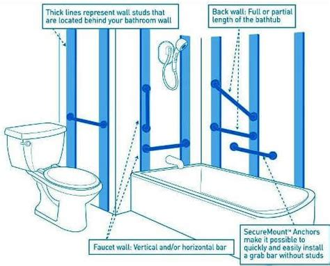 bathroom safety bars placement install a grab bar ada bathroom requirements quotes home