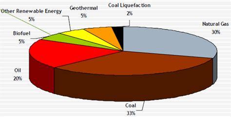 Sabun Ekonomi 3kg bom dari kebijakan energi itu bernama tabung gas 3kg