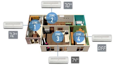 Tiny Home Heating And Cooling Options What A Mitsubishi Ductless Mini Split System Costs Around