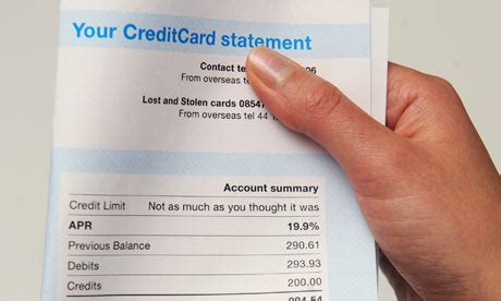 Business Credit Card Limits
