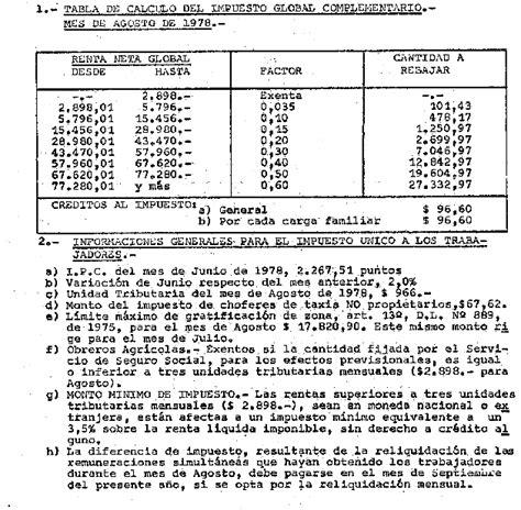 tabla impuesto segunda categoria circular n 186 73 del 18 de julio de 1978
