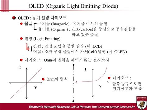 organic light emitting diodes ppt ppt oled organic light emitting diode powerpoint presentation id 1336000