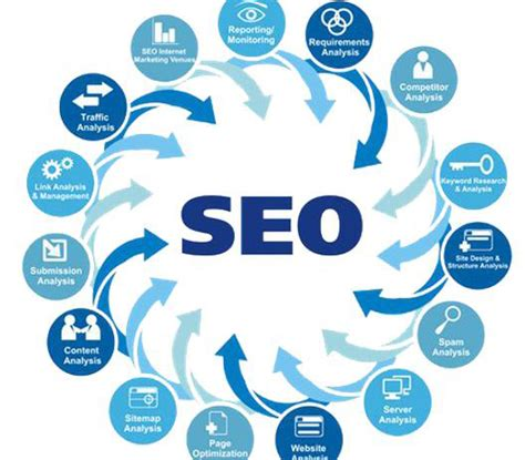Seo Company by Points To Consider While Hiring The Right Seo Services