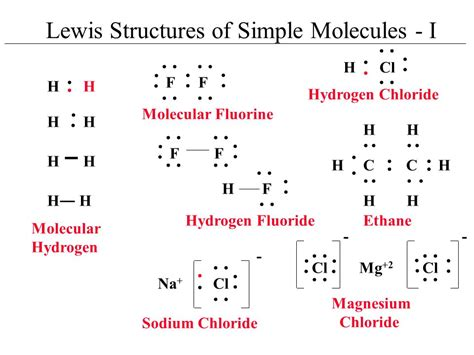 lewis diagram for mgcl2 chapter 10 the shapes of molecules ppt