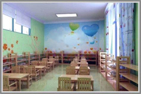 gambar denah ruang kelas tk menciptakan ruang kelas yang menyenangkan