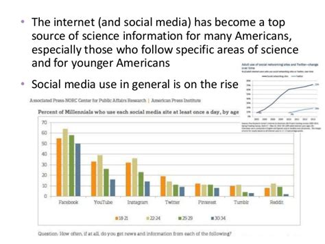 decoding the social world data science and the unintended consequences of communication information policy books social media for science communication urma presentation