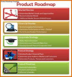 free product roadmap template product roadmap template word templates