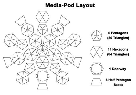 geodesic dome template geodesic dome media pod