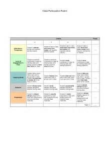 In Class Essay Rubric by Class Participation Rubric Doc Rubrics Rubrics And School
