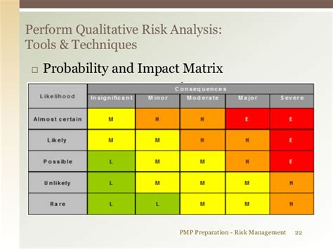 qualitative risk matrix exle pictures to pin on