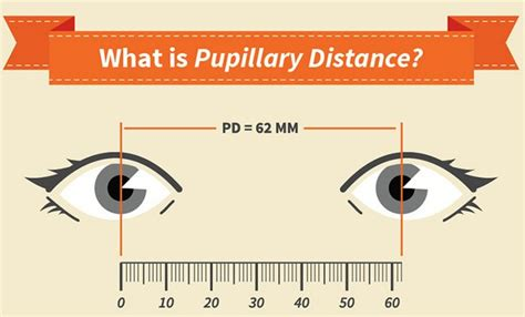 cheap prescriptions cheap glasses measuring pupillary