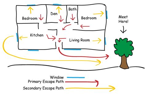 best photos of fire escape plan template family fire