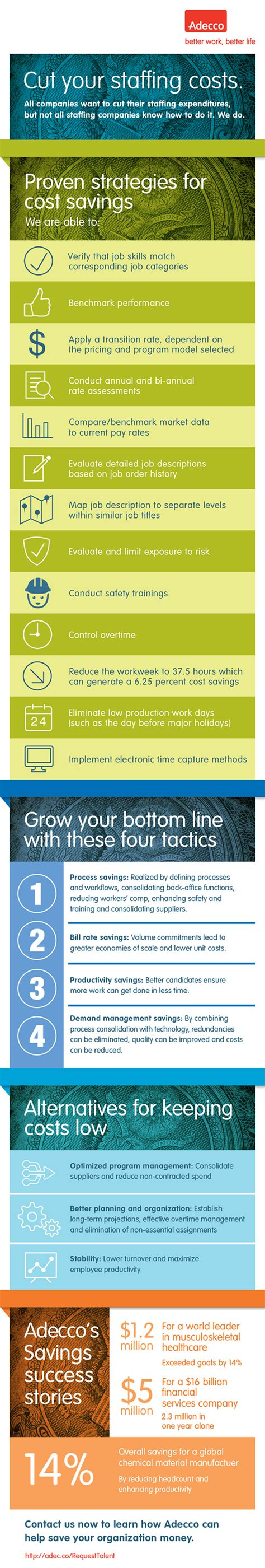 Adecco Background Check Cut The Cost Of Hiring Employees Staffing Infographic