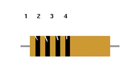 resistor stripes the color code