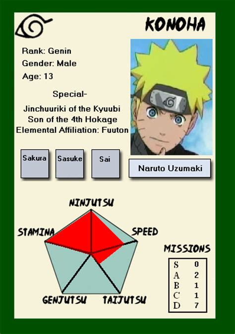 membuat id card naruto shippuden uzumaki naruto ninja info card by dangerzone17 on deviantart