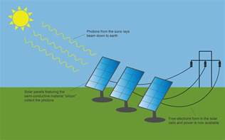 solar panel wiring schematic solar circuit and schematic wiring diagrams for you stored