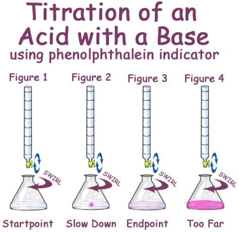 acid base titration diagram chemistry matriculation titration