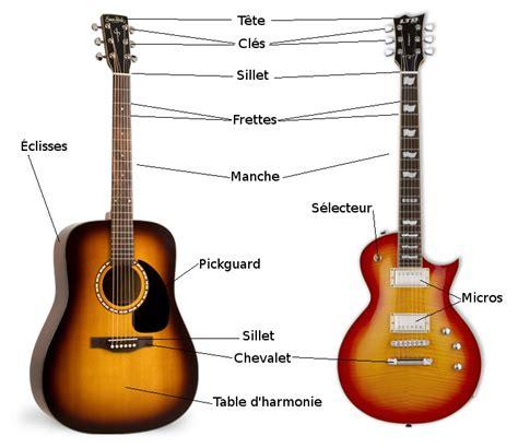 choisir sa premi 232 re guitare drum guitare plus