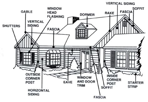 house structure parts names commontermsdiagram gif 585 215 405 house parts pinterest
