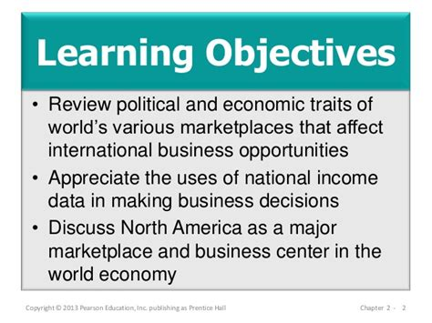 Mba Learning Objectives by Mba 713 Chapter 02
