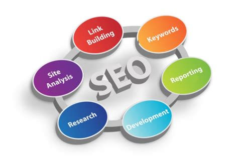 Types Of Seo Services 5 by 5 Factors That You Do Not Affecting The Seo Of Your
