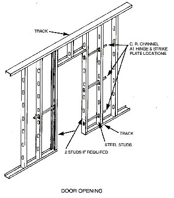 light gauge metal framing wall section rough framing inspection checklist structural metal