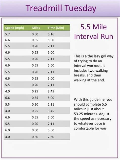To 5km Treadmill by Speed Interval Treadmill Workout Exercise Tips