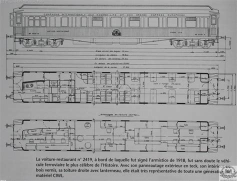 e plans com archives plans of ciwl rolling stock