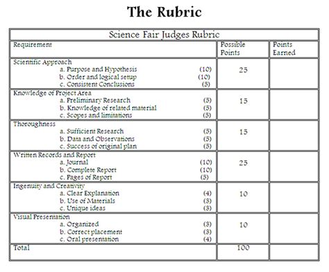 project rubric template solar system rubric 6th grade page 3 pics about space