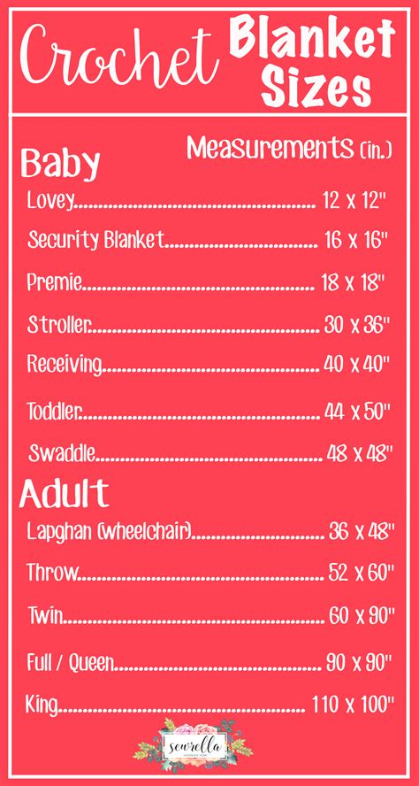 Measurements Of A Size Blanket by The Complete List Of Blanket Sizes Roundup Sewrella