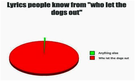 who let the dogs out lyrics questions images general discussion forum faygoluvers forum