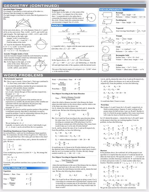 verbal section of sat verbal section sat the homeschool math gap the data