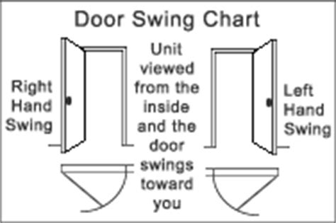interior door swing chart stained glass windows beveled glass doors and leaded doors