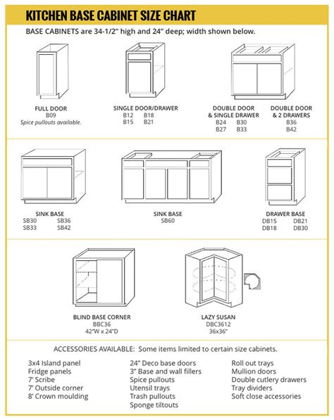 Base Cabinet Sizes by Base Cabinet Size Chart Builders Surplus