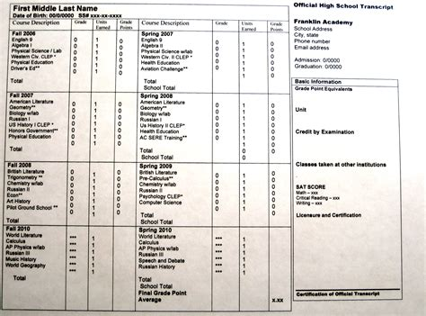 high school transcript template blank college transcripts