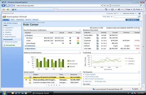 sharepoint intranet template top 30 intranet site eei clients office of the comptroller