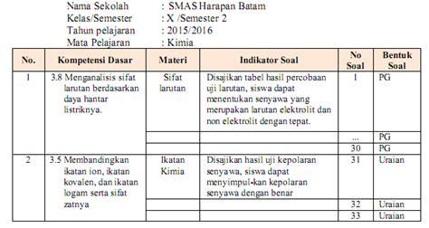 contoh format analisis butir soal pilihan ganda sekolah harapan batam pedoman penilaian kurikulum 2013