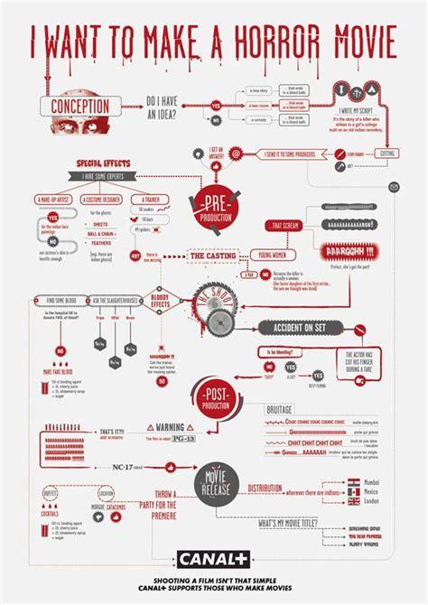 infographic flowchart 18 best creative flowchart images on info