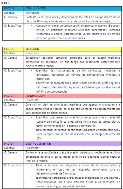 ejemplos de proyectos pedagogicos de aula gratis ensayos ejemplos de proyectos pedagogicos de aula gratis ensayos