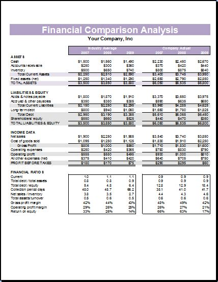 Comparative Analysis Template Free Download Printable Templates Lab Comparative Market Analysis Template