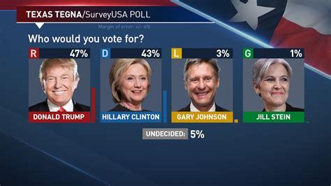 Latest Survey - new poll trump lead shrinks in texas within margin of error wfaa com