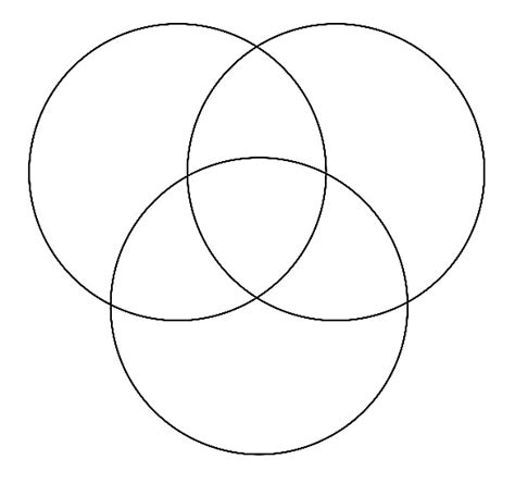 three ring venn diagram three circle venn diagram gallery studiootb